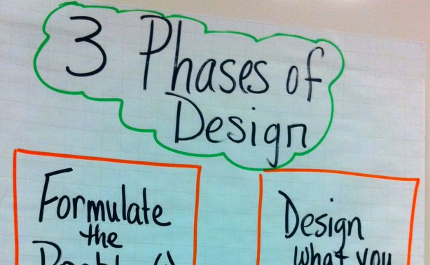 3 Phases of Design